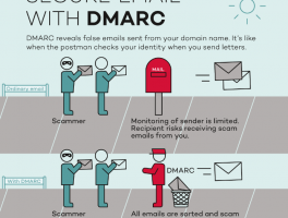 Why Every Organization Should Implement DMARC